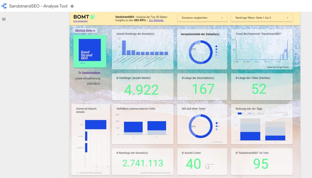 SandstrandSEO Dashboard Daten aus KW 23